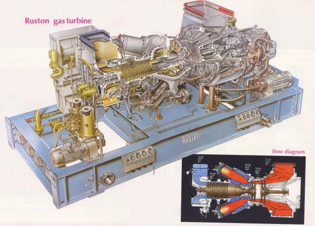 ruston gas turbines ta 1500 ta 1750 tb 4000 tb 5000 rh heriss com